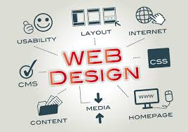 Diploma in Web Development